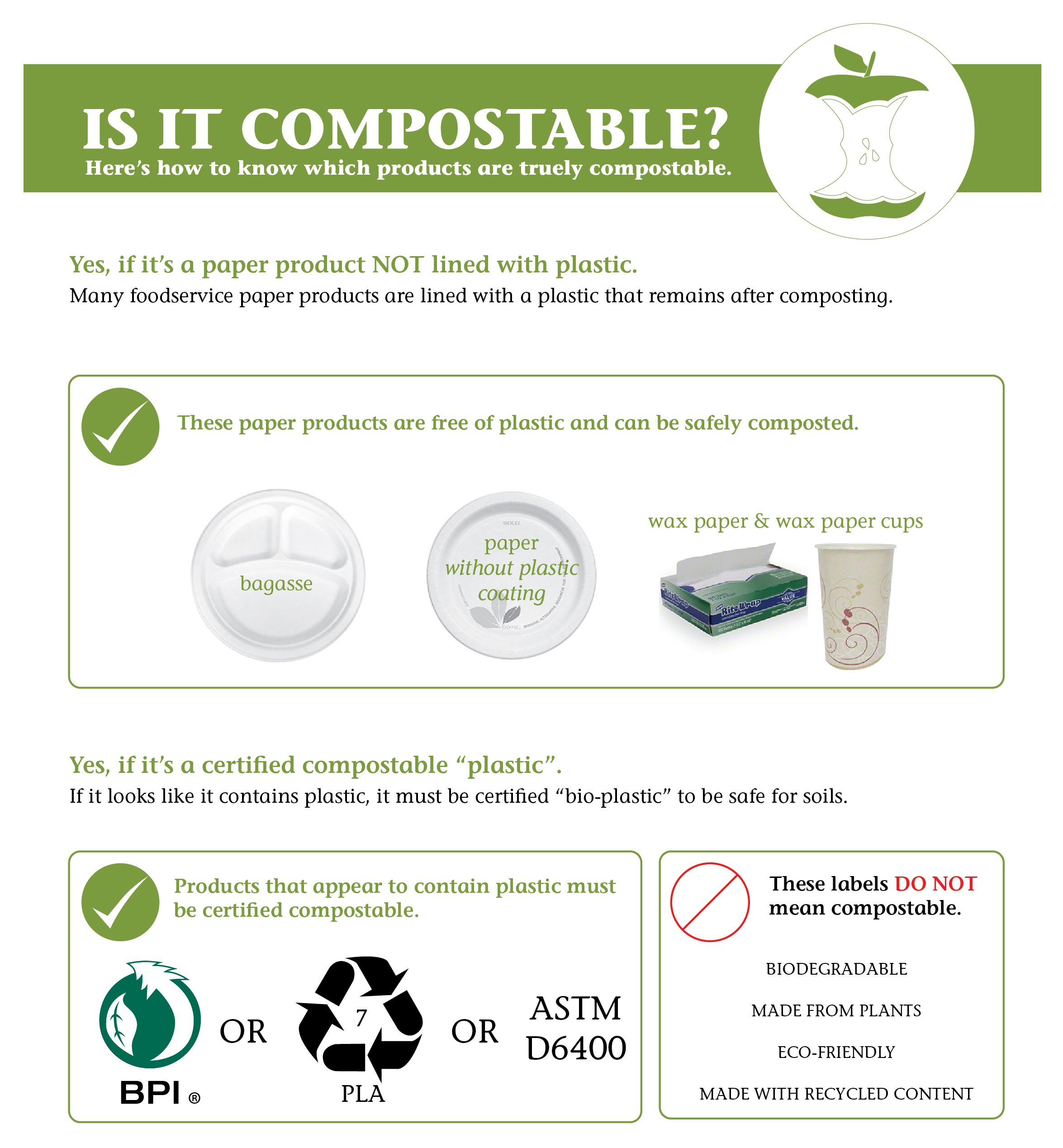 is-it-compostable